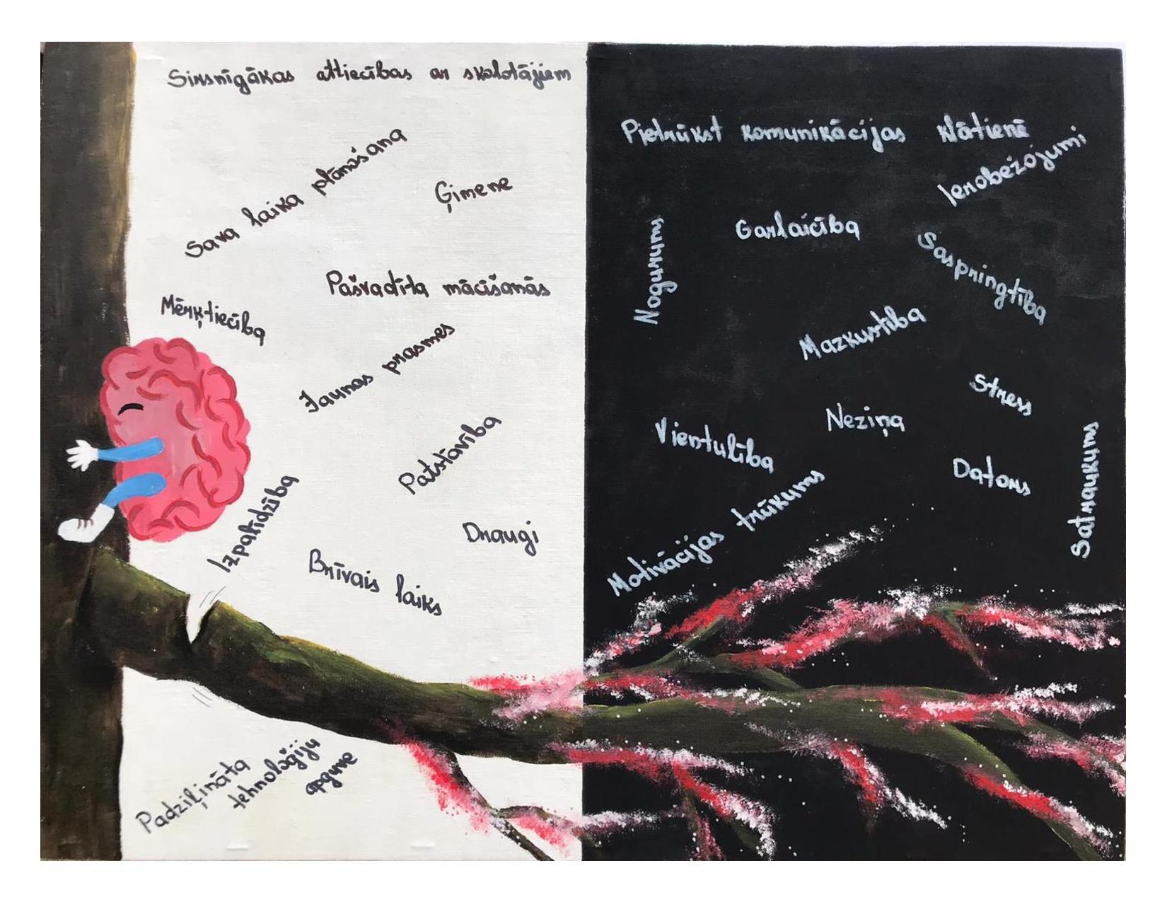 Atziņas, mācoties attālināti ( teksta un radošā darba autore Amanda Biseniece, 11.l klases skolniece)